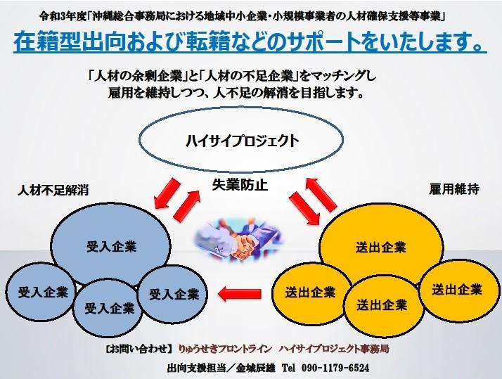 ハイサイプロジェクト (2)